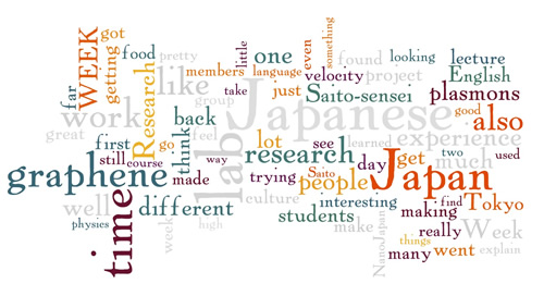 Foust Wordle